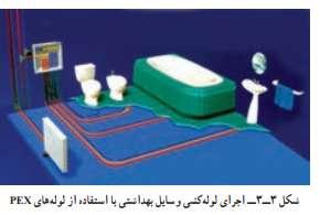 اجرای لوله کشی وسایل بهداشتی با استفاده از لوله های