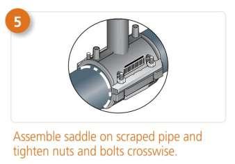 مراحل انجام عملیات جوش اتصالات زینی به لوله های با قطر کم به صورت شماتیک