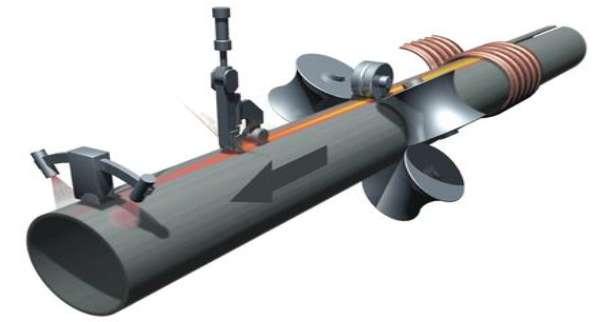 لوله های درزدار فولادی یا یا لوله با درز جوش
