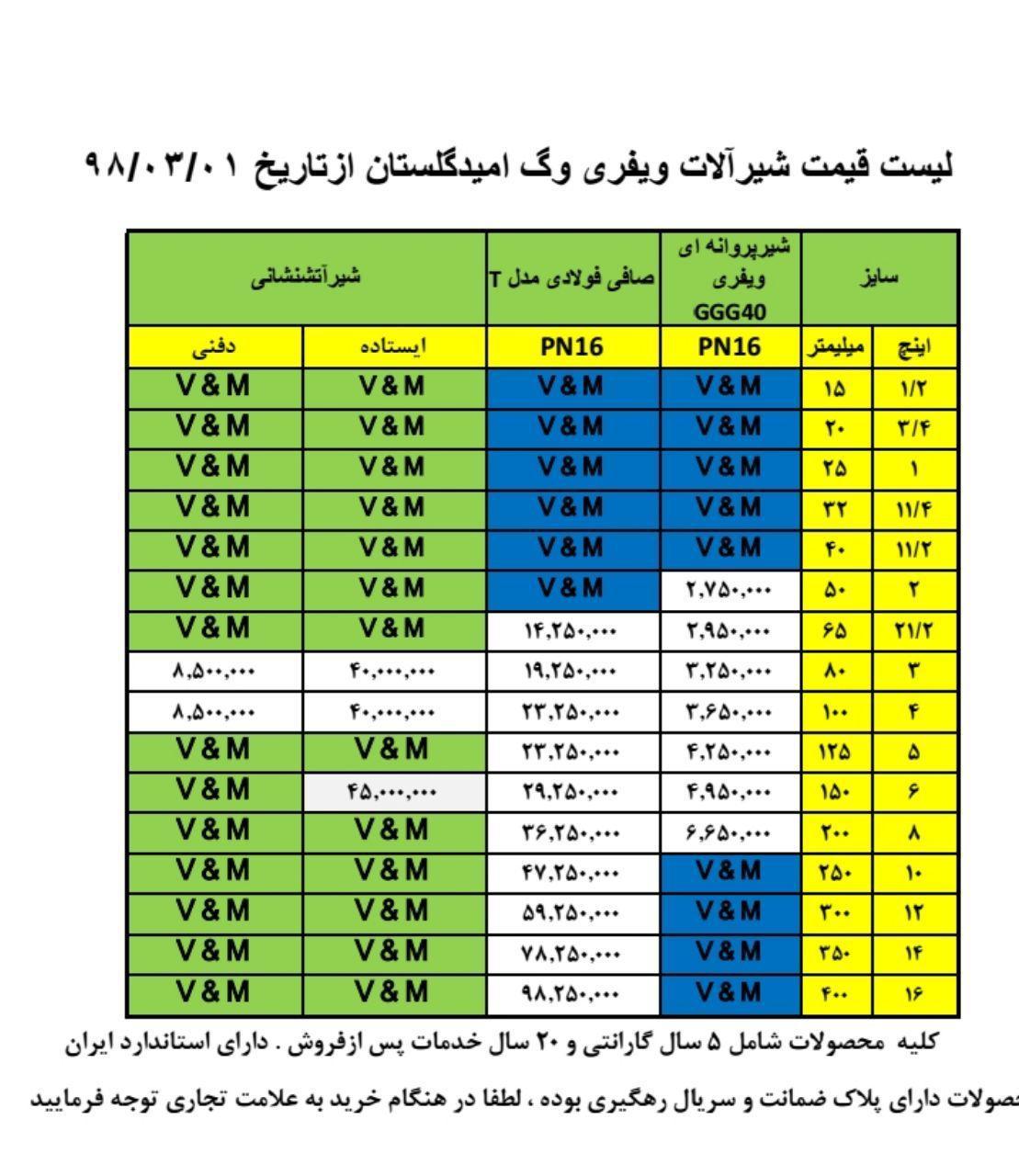 لیست قیمت شیرالات وگ امید گلستان