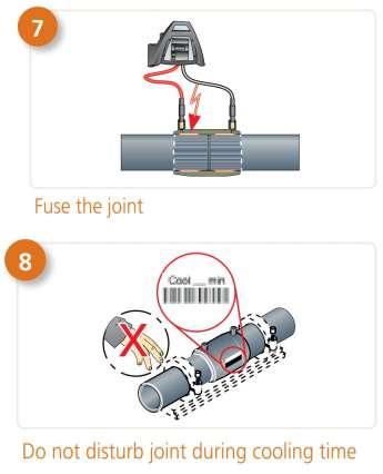 مراحل انجام عملیات جوش لوله ها به صورت شماتیک