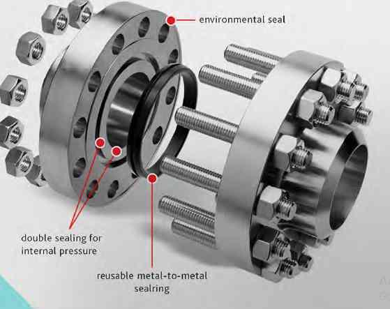 انواع لوله فولادی – آلیاژی – بدون درز – ضد زنگ