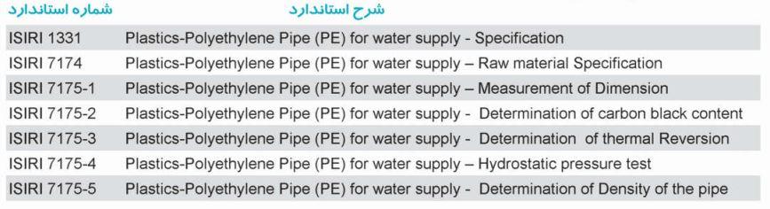 استاندارد های مواد اولیه مصرفی لوله پلی اتیلن