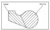 آب بندها و کاربرد آن در لوله ها