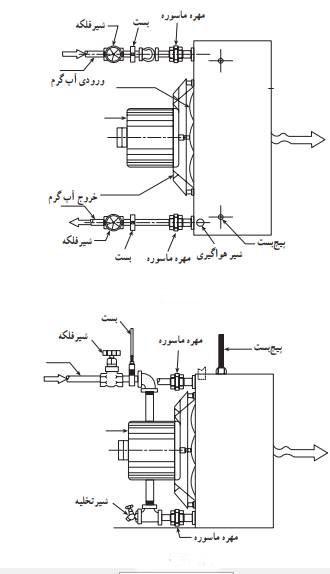 آشنایی با روش لوله کشی حرارت مرکزی