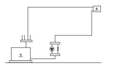 افت فشار در لوله ها وسیستم حرارت مرکزی