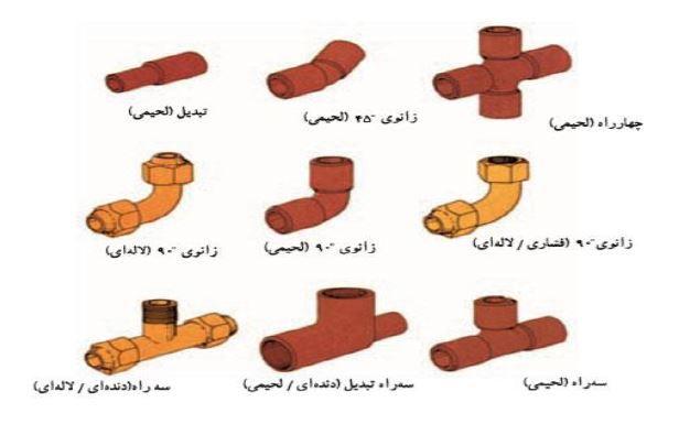 معرفی انواع اتصالات لوله های مسی