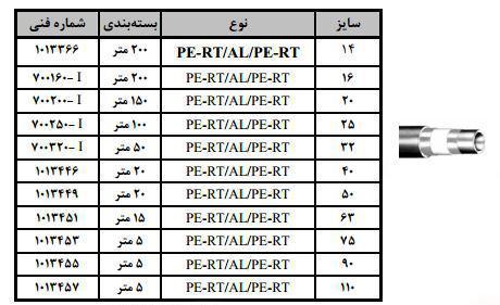 PE-RT/AL/PE-RT (TYPE 2) 2 - لوله سوپرپايپ