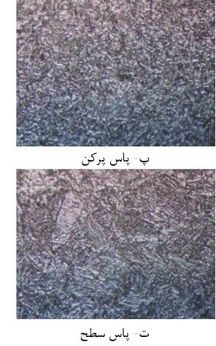 مناطق مختلف جوشي