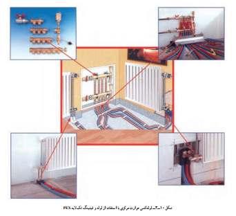 اتصال لوله های پلی اتیلنی تکلایه PEX
