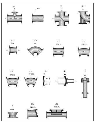 تکنیک لوله های چدنی