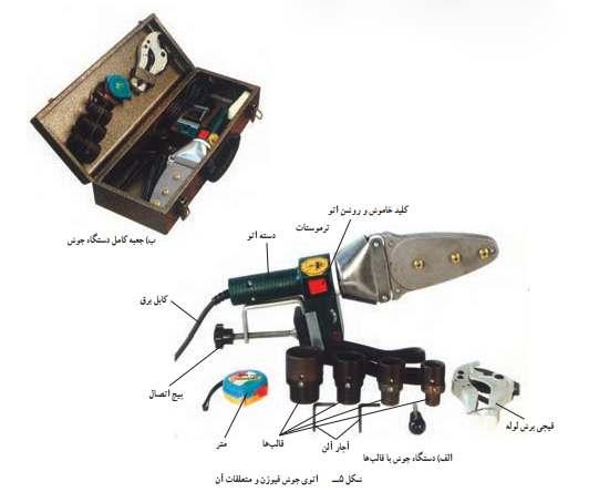 ابزارهای اتصال
