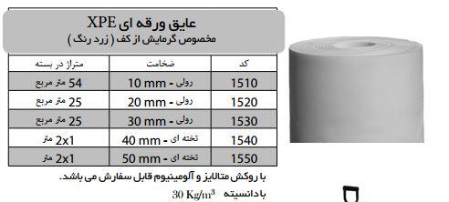 عایق ورقه ای XPE مخصوص گرمایش از کف ( زرد رنگ )