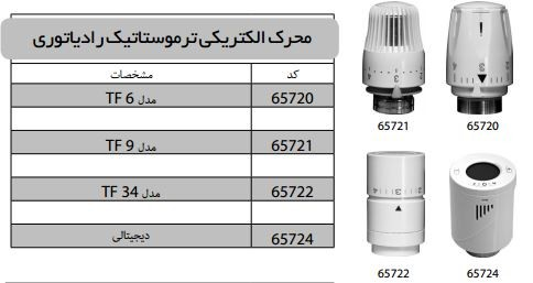 محرک الکتریکی ترموستاتیک رادیاتوری